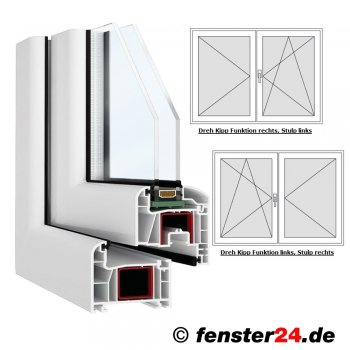 febotherm kunststofffenster zweifl gelig direkt online kaufen. Black Bedroom Furniture Sets. Home Design Ideas