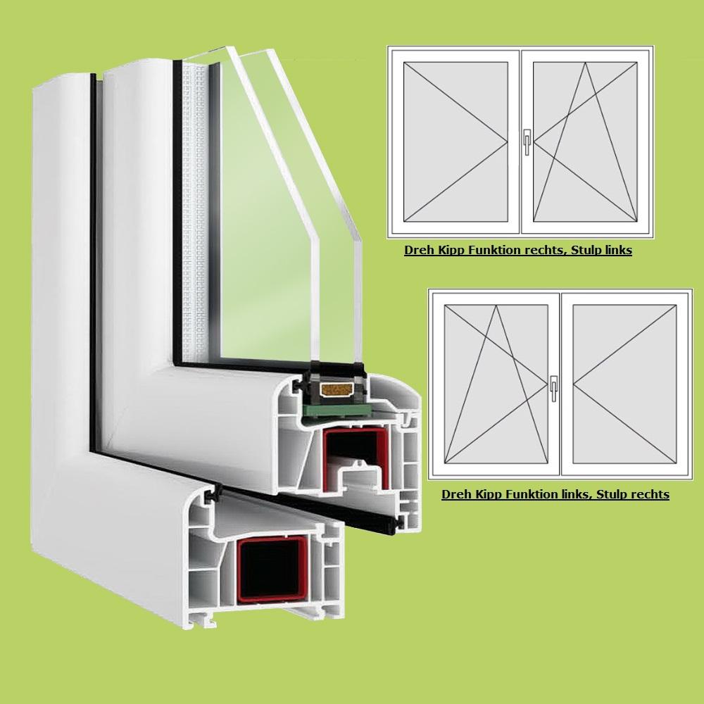 dreh kipp fenster. Black Bedroom Furniture Sets. Home Design Ideas