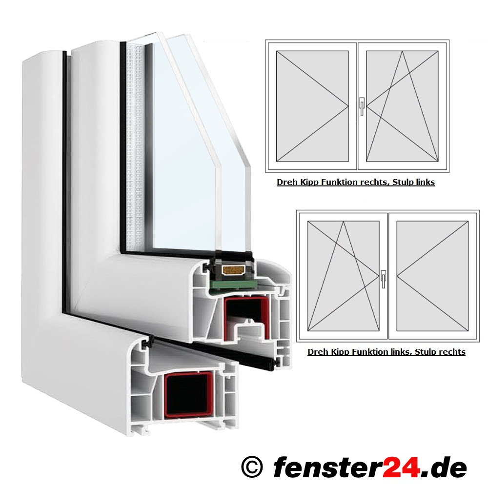 zweifl geliges febobasic fenster breite 1500mm x w hlbare h he mit dreh kipp und stulp. Black Bedroom Furniture Sets. Home Design Ideas